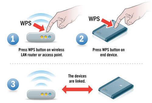 envy-5645-wireless-protected-setup