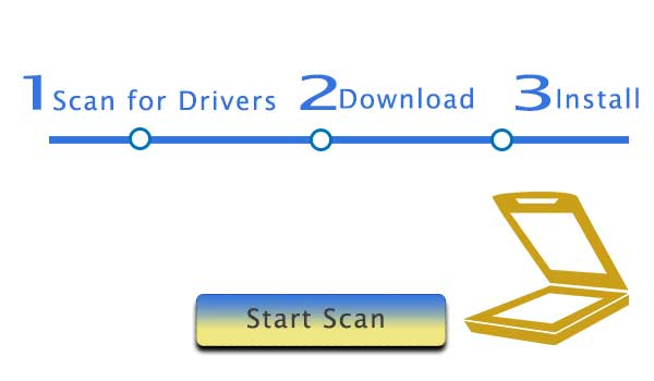 123-hp-printer-driver-download-utility