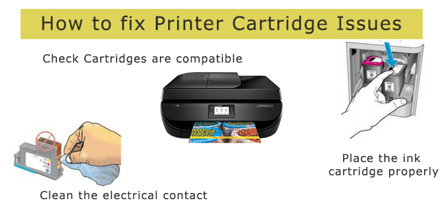 123-hp-printer-ink-cartridge-issues