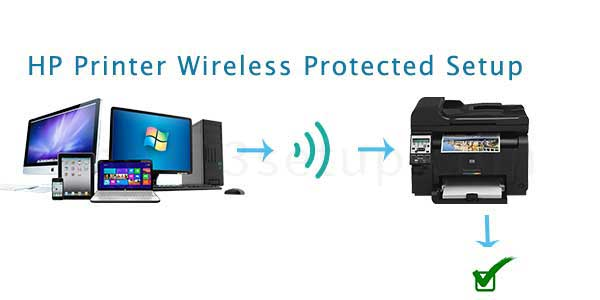 123-hp-printer-wireless-protected-setup