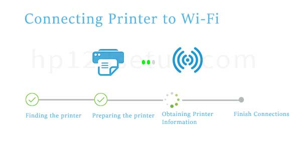 123-hp-printer-wifi-connection